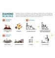 mining diamond terrestrial vector image