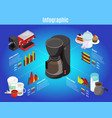 isometric coffee infographic template vector image vector image