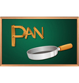 A blackboard with a pan vector image vector image