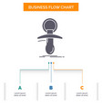 baby dummy newbie nipple noob business flow chart vector image vector image