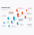 opponents schema diagram template vector image vector image