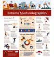 Extreme Sports Infographics vector image vector image