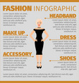 fashion infographic with blonde in dress vector image vector image