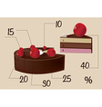in the form of a diagram of the cake vector image vector image