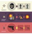 Terrorism Banners Set vector image