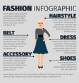 fashion infographic with female teacher vector image vector image
