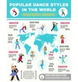 Dance Infographic vector image vector image