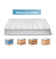 mattress layers scheme set vector image vector image