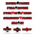 Poker expressions vector image