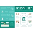 School Life infographic flat vector image