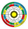 colorful cross zodiac with seasons zodiac