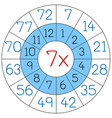 number seven multiply circle vector image vector image
