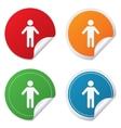 Human male sign icon Person symbol vector image