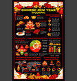 chinese lunar new year holiday infographic design vector image vector image