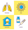 coronavirus infection icon set in line style vector image