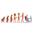 human evolution from ape to man computer user vector image