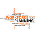 word cloud - workforce planning vector image vector image