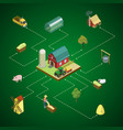natural farming isometric 3d infographics vector image vector image