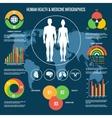 Human Health and Medicine Infographics vector image