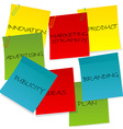 Marketing strategy concept vector image