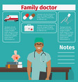 family doctor and medical equipment icons vector image vector image