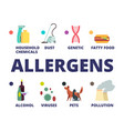 popular allergens cartoon flat icons isolated on vector image