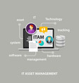 it asset management or itam concept of managing vector image vector image