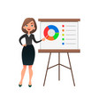funny cartoon woman manager presenting whiteboard vector image