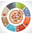 Pizzeria infographics set vector image vector image