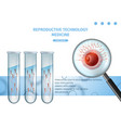 reproductive technology medicine ivf aid banner vector image vector image