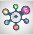 education infographic templates with connected vector image vector image