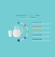 milk infographic template concept with five vector image vector image