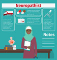 female neuropathist and medical equipment icons vector image vector image