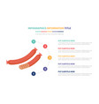 sausage infographic template concept with five vector image vector image