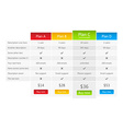 Bright pricing table with one recommended plan vector image vector image