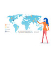 world map infographics and legend presenter lady vector image