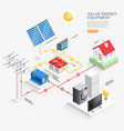 solar energy equipment system vector image