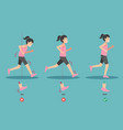 best and worst positions for running body posture vector image vector image