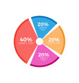 circle diagram infographics chart with equal parts vector image