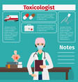 female toxicologist and medical equipment icons vector image vector image