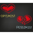 Realist and Pessimist vector image vector image
