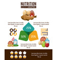 nutrition and food infographic vector image vector image