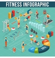 Fitness Infographic Set vector image vector image
