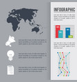 infographic ancient continent vector image