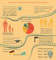 EU Migration Crisis Infographics vector image