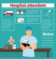 hospital attendant and medical equipment icons vector image vector image