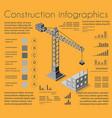 set construction infographics development vector image vector image