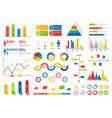 infographics chart set charts result graphs icons vector image