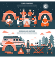 Camping In The Wild Banners vector image vector image
