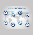 infographic design with weather icons vector image vector image